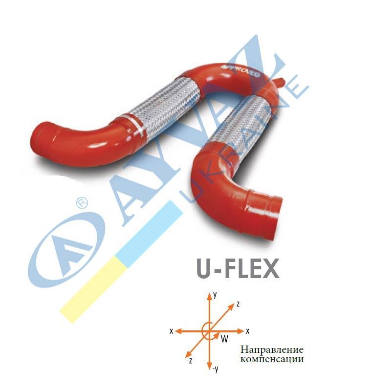 Компенсатор армированный U-Flex (пазовое соединение)