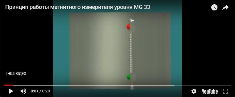 Уровнемер магнитный MG-33