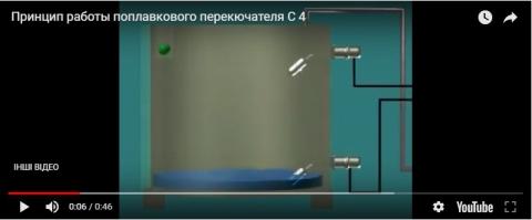 Видеообзор поплавкового переключателя н/ж С-4